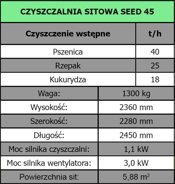 seed45-tabela
